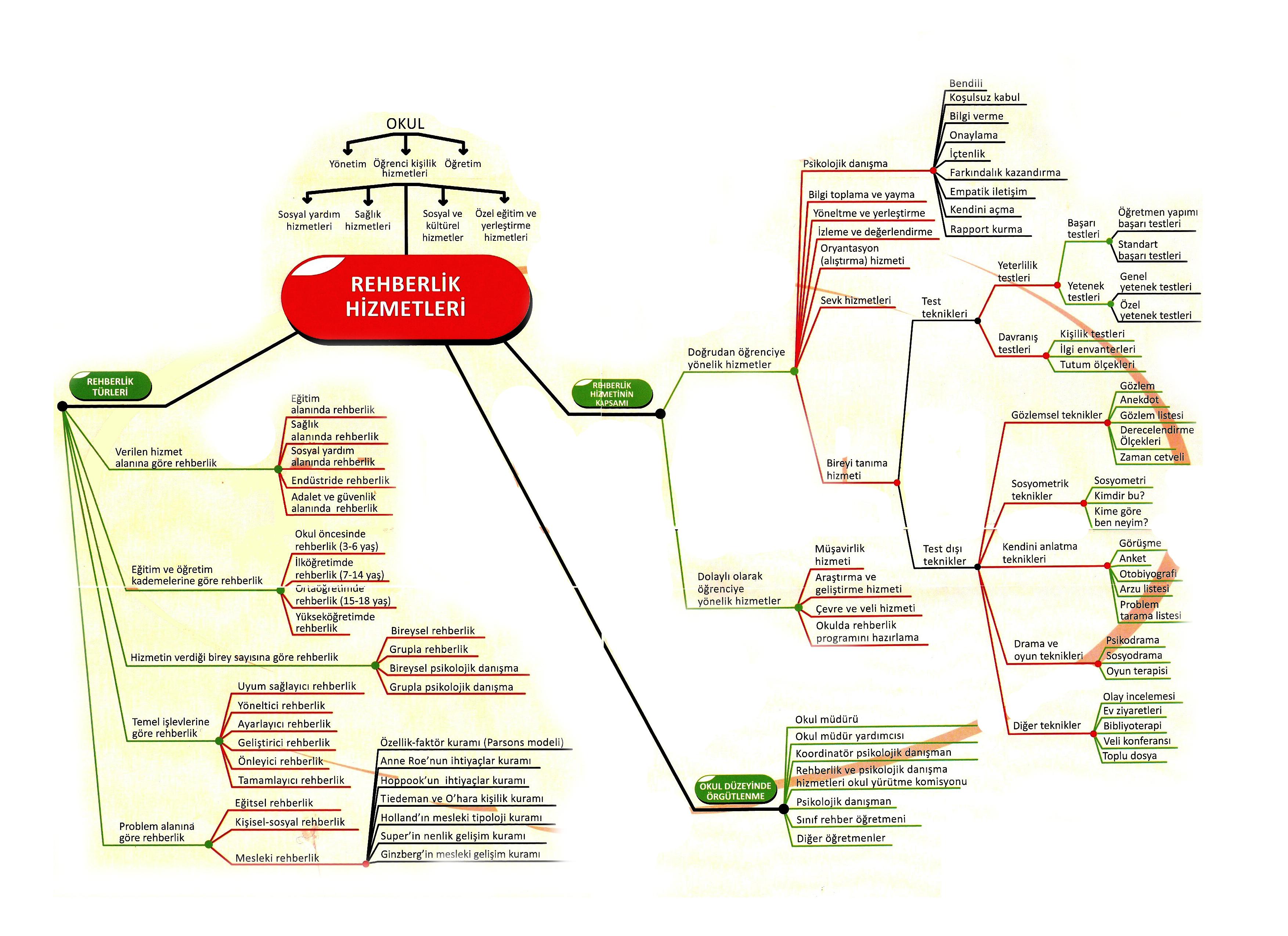 Previous çağdaş türk ve dünya tarihi 2014 – özet 4